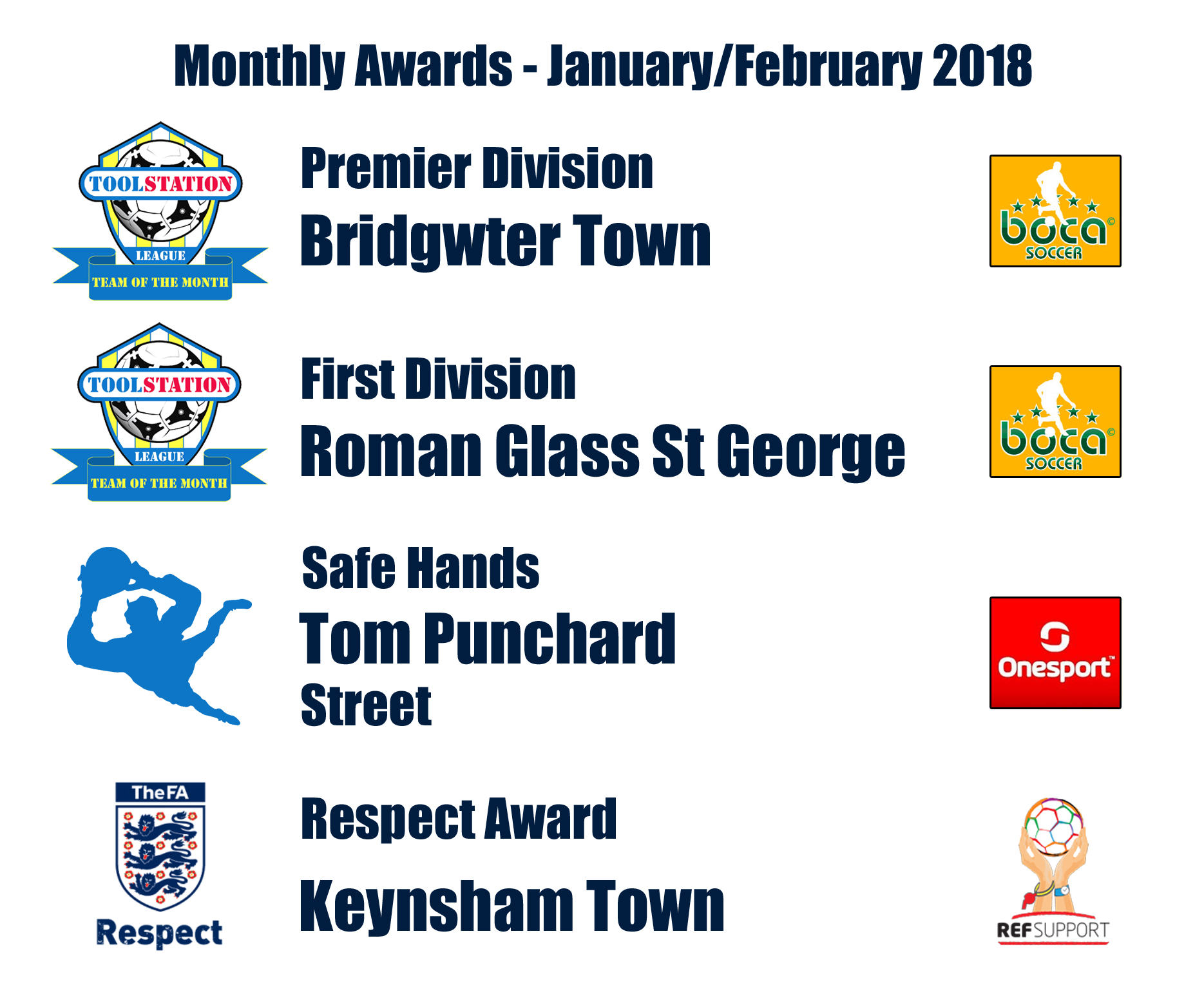 January/February Awards.